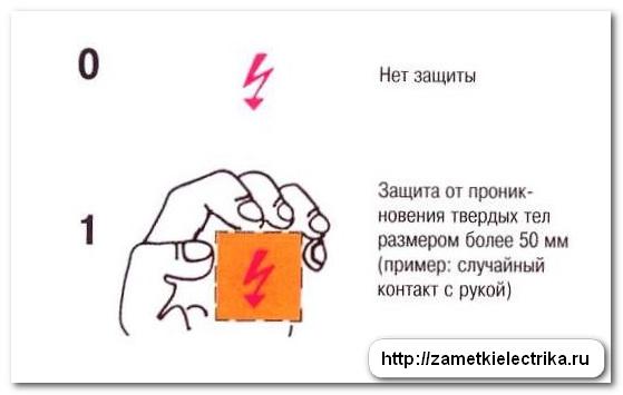 rasshifrovka_stepeni_zashhity_ip_расшифровка_степени_защиты_ip_13