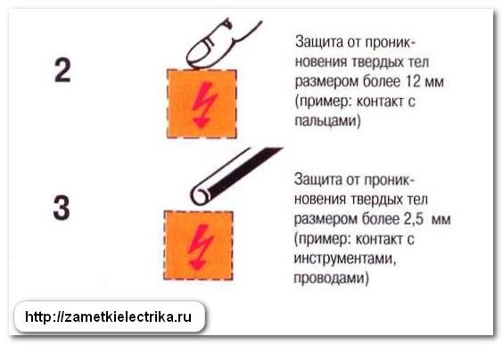 rasshifrovka_stepeni_zashhity_ip_расшифровка_степени_защиты_ip_14
