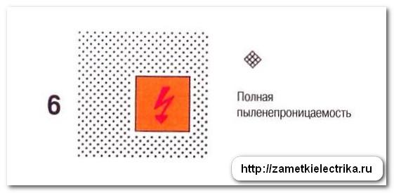 rasshifrovka_stepeni_zashhity_ip_расшифровка_степени_защиты_ip_16