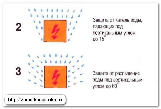 rasshifrovka_stepeni_zashhity_ip_расшифровка_степени_защиты_ip_18