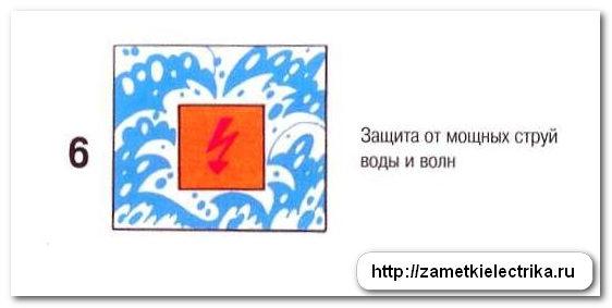 rasshifrovka_stepeni_zashhity_ip_расшифровка_степени_защиты_ip_20