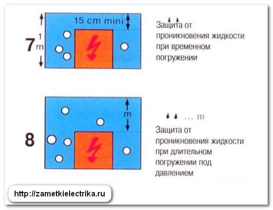 rasshifrovka_stepeni_zashhity_ip_расшифровка_степени_защиты_ip_21