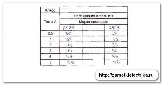 oshibka_v_podklyuchenii_elektroschetchika_ошибка_в_подключении_электросчетчика_23
