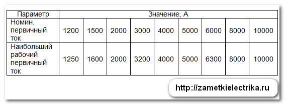 peregruzka_transformatorov_toka_перегрузка_трансформаторов_тока_15