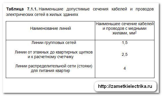 ustanovka_vyklyuchatelya_bez_podrozetnika_установка_выключателя_без_подрозетника_28
