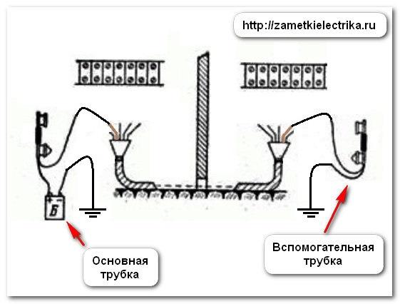 telefonnye_trubki_dlya_prozvonki_kabelya_телефонные_трубки_для_прозвонки_кабеля_47
