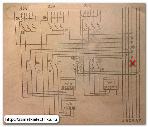 Закон о подключении дома к электричеству