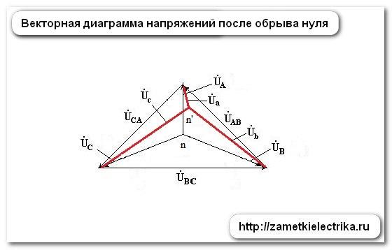 otgoranie_nulya_v_trexfaznoj_seti_отгорание_нуля_в_трехфазной_сети_16