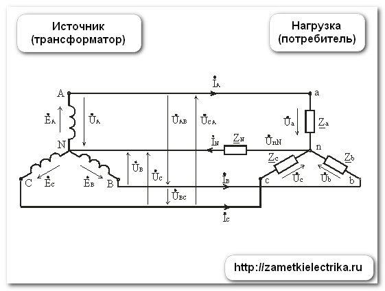Схема трехфазной проводки для частного дома