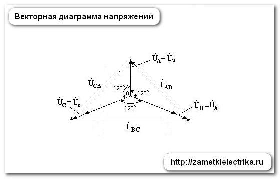 otgoranie_nulya_v_trexfaznoj_seti_отгорание_нуля_в_трехфазной_сети_5