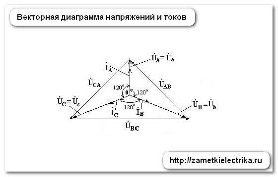 otgoranie_nulya_v_trexfaznoj_seti_отгорание_нуля_в_трехфазной_сети_7