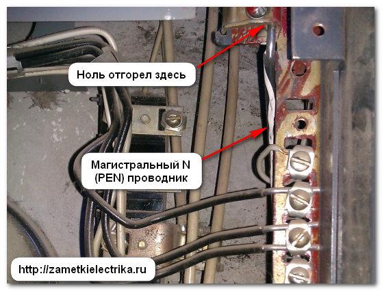 Пожар на трансформаторная подстанции