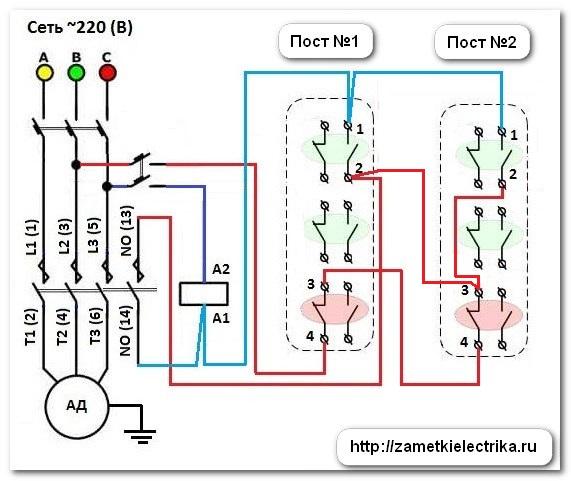 Принцип работы магнитного пускателя и его техничекие
