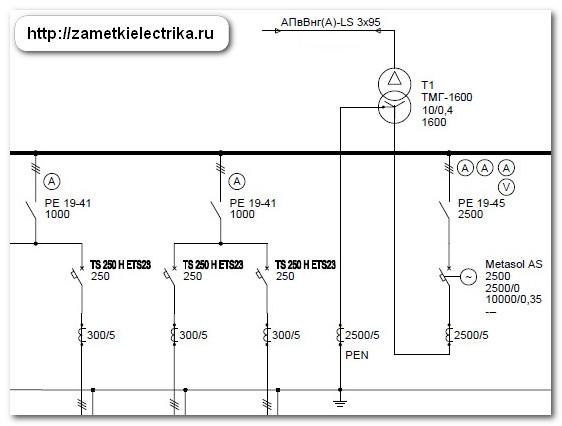 кабель сип2