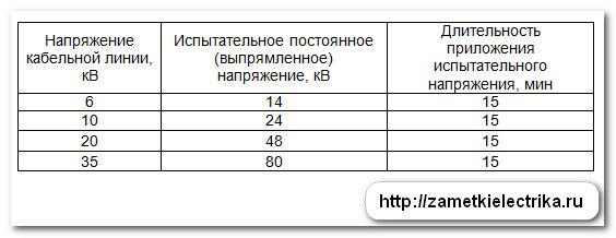 normy_ispytaniy_kabelej_iz_sshitogo_polietilena_нормы_испытаний_кабелей_из_сшитого_полиэтилена_6