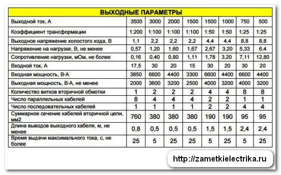 progruzka_avtomaticheskogo_vyklyuchatelya_A3712_прогрузка_автоматического_выключателя_А3712_13