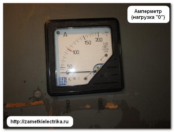 Схемы щиты учета электроэнергии