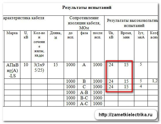 normy_ispytaniy_kabelej_iz_sshitogo_polietilena_нормы_испытаний_кабелей_из_сшитого_полиэтилена_11