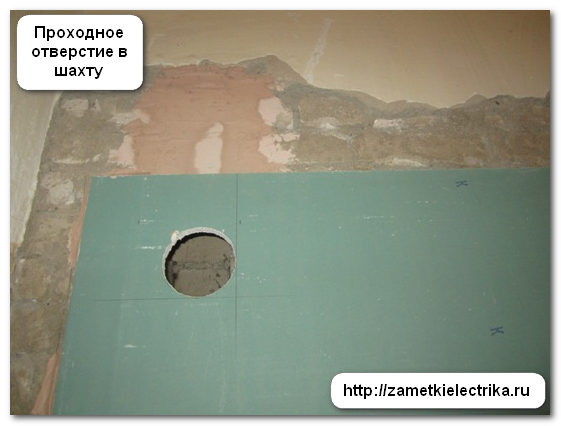 montazh_elektroprovodki_v_vannoj_komnate_монтаж_электропроводки_в_ванной_комнате_29