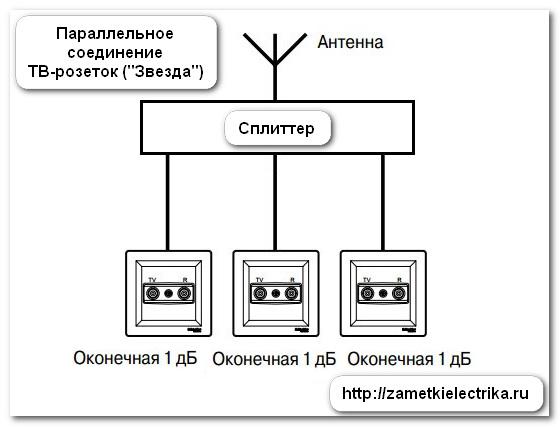 kak_podklyuchit_tv_rozetku_13