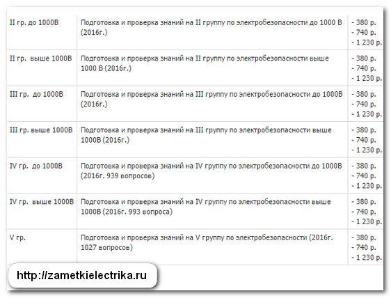 Онлайн тесты электробезопасность 4 группа вопросы экзаменов на 5 группу электробезопасности