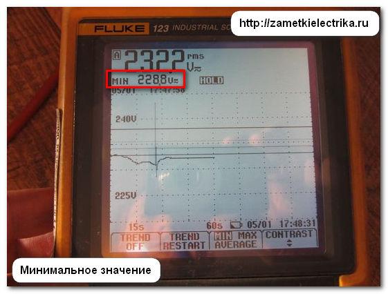 obzor_i_ispytaniya_ibp_smart_ups_sua500pdri_ot_schneider_electric_47