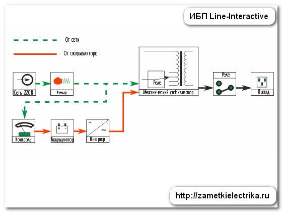 obzor_i_ispytaniya_ibp_smart_ups_sua500pdri_ot_schneider_electric_54