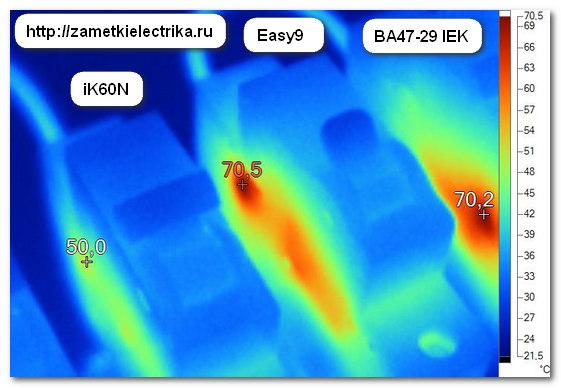 ispytaniya_avtomatov_abb_schneider-electric_iek_ekf_keaz_tdm_elvert_13
