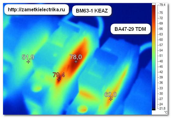 ispytaniya_avtomatov_abb_schneider-electric_iek_ekf_keaz_tdm_elvert_18