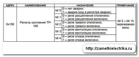 sxema_podklyucheniya_i_nastrojka_temperaturnogo_rele_tr-100_22