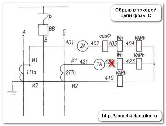 obryv_v_tokovyx_cepyax_12