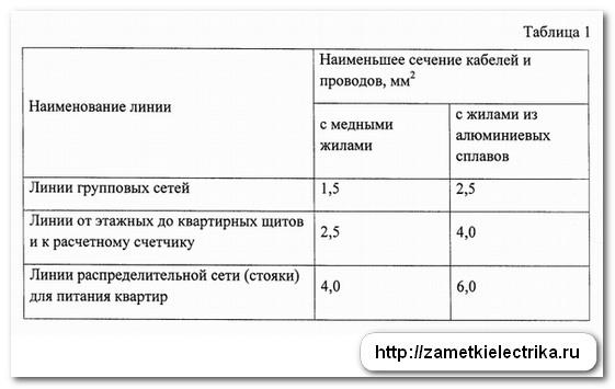 alyuminij_v_kvartirax_i_domax_6